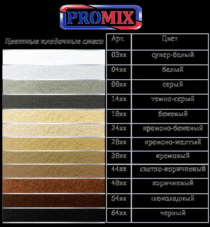 Цветные кладочные смеси Promix